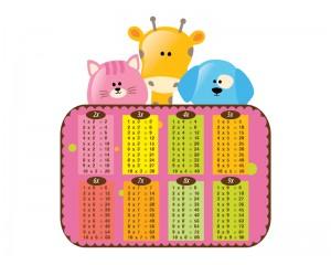 Стикер в розово Таблица за умножение - анимал